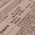 東洋医学の古典