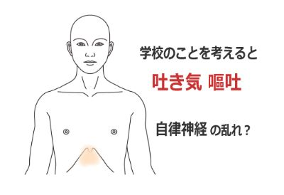 吐き気と嘔吐の症例(鍼灸/群馬県伊勢崎市)