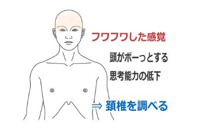 フワフフする感覚(鍼灸/群馬県伊勢崎市)