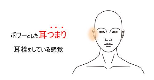鍼灸症例_耳のつまり